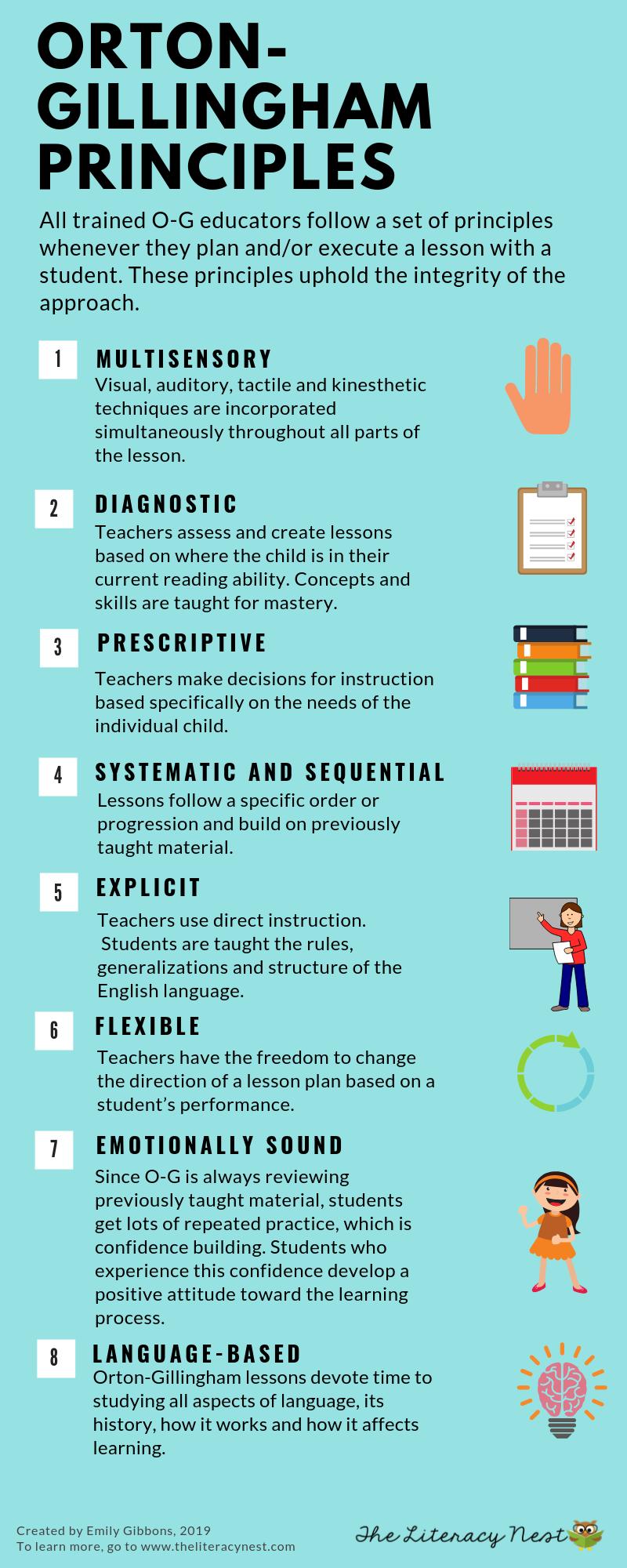 Orton-Gillingham Principles infographic