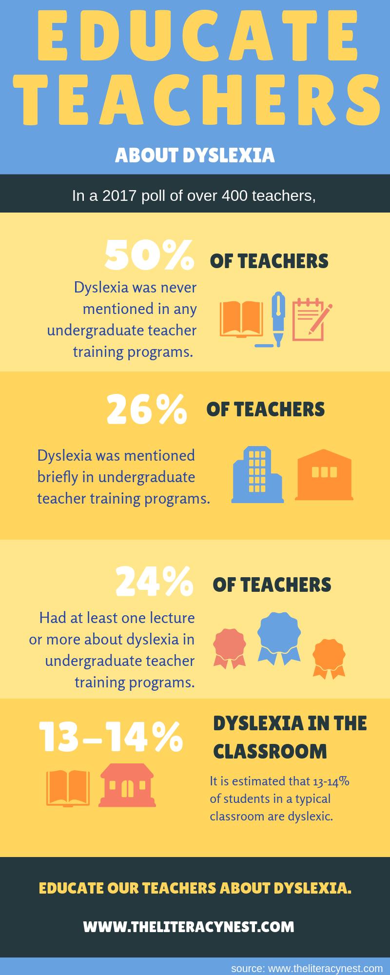 teacher training about dyslexia structured literacy
