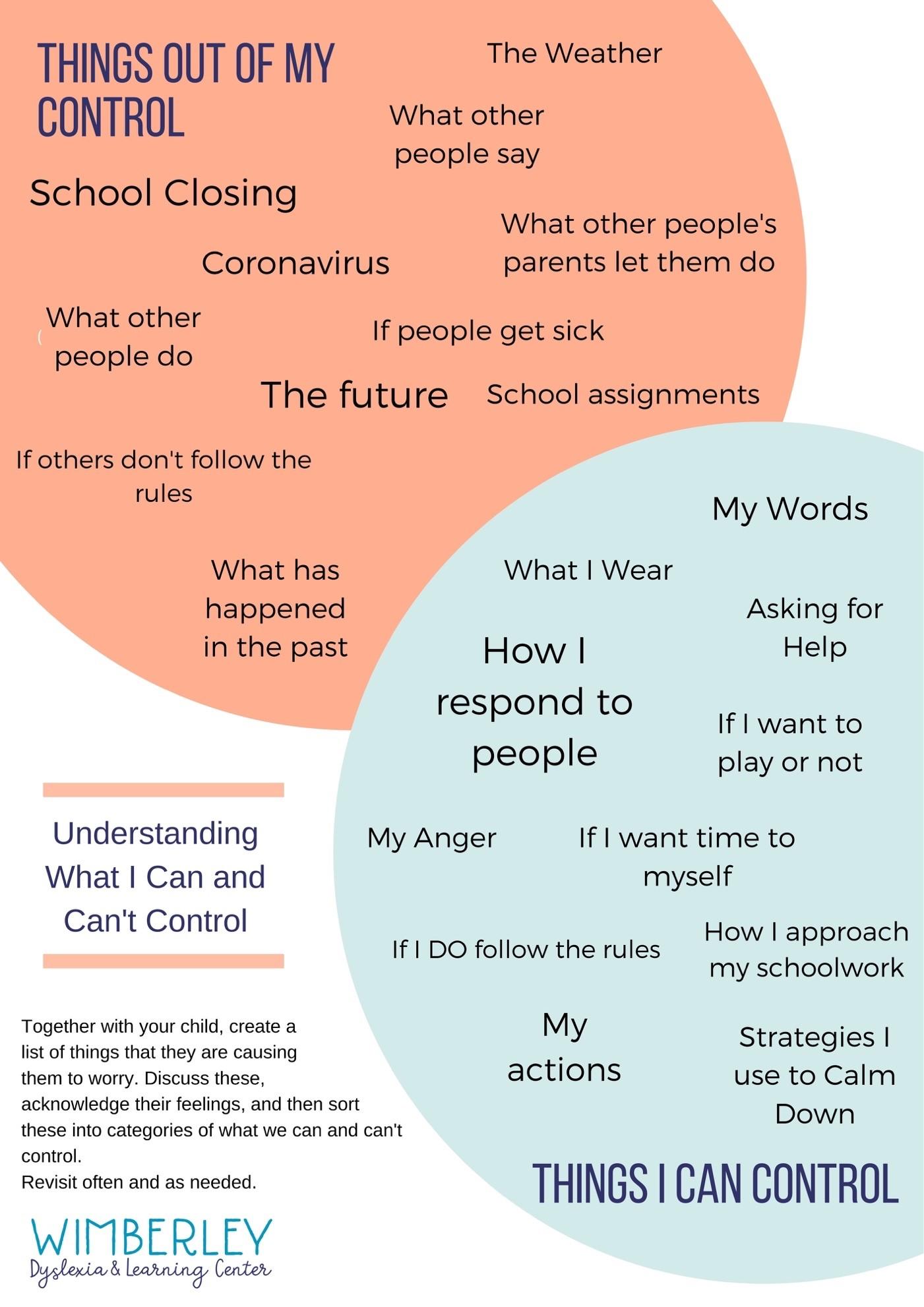 identify emotions during school closings
